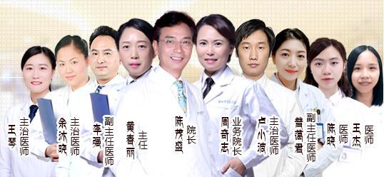 医生团队—重庆爱尔眼科医院